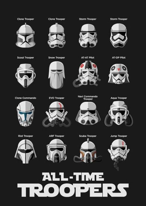 Need to know your Trooper? Check out this handy visual guide. #StarWars