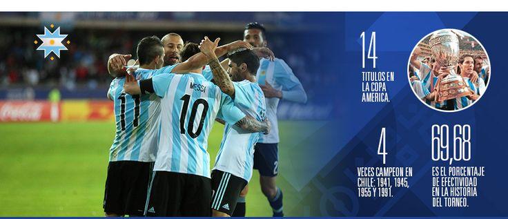 Argentina -   Olé  #Argentina #CopaAmerica