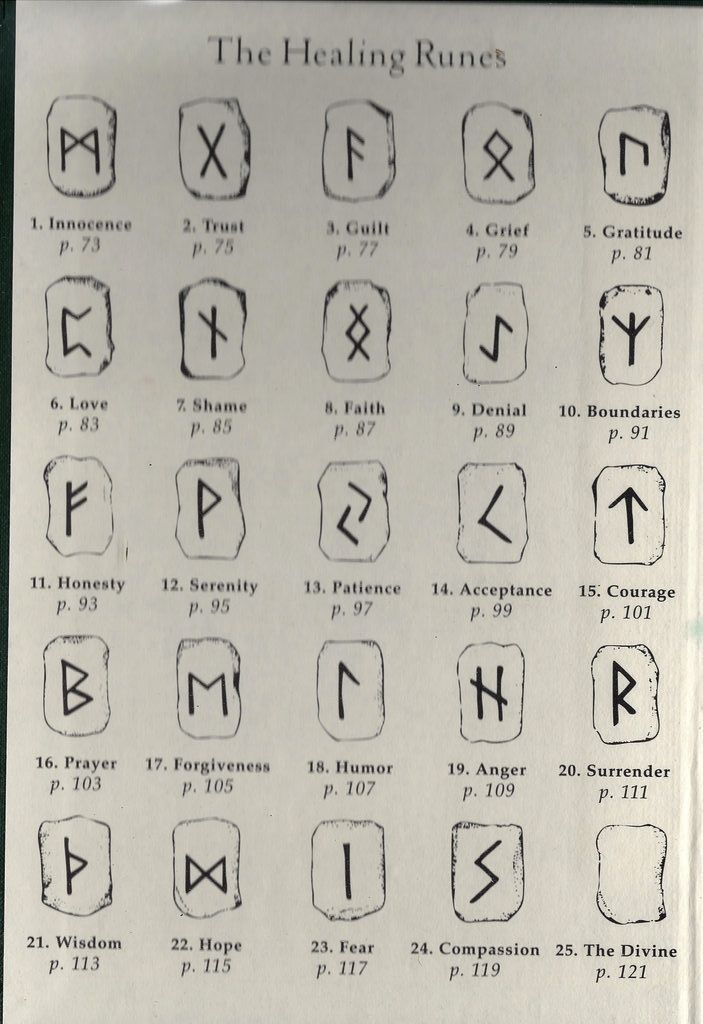 nordic runes to gain insights and awarenesses i made a set of runes ...
