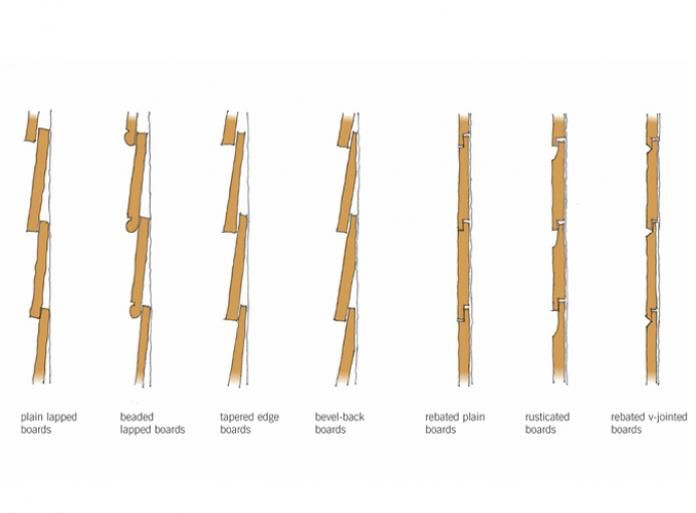 Figure 1: Types of weatherboard. #cladding