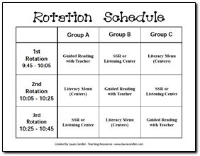awesome blog with very clear and concise directions for implementing schedules.  Rotation Schedule