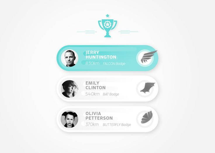 Day019 leaderboard