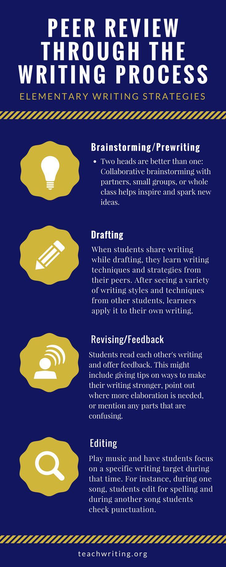 Writing help elementary
