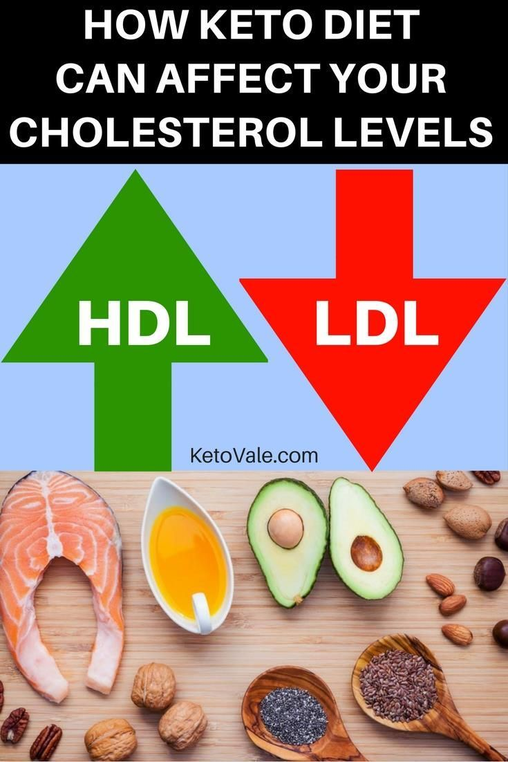 high ldl after keto diet