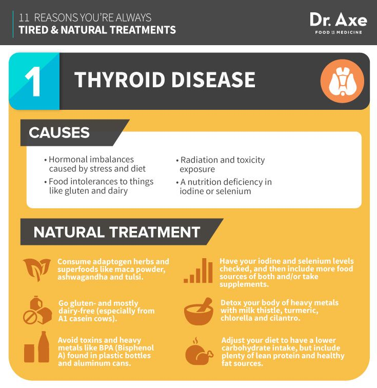 Always Tired and How to Fix,  thyroid disease infographic http://www.draxe.com #health #holistic #natural