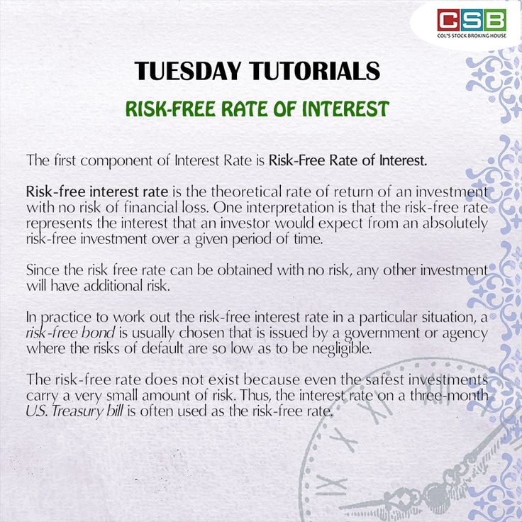 Tuesday Tutorials: Explaining the 5 Components of Interest Rate: 1. Risk-Free Interest Rate. ‪#‎finance‬ ‪#‎dictionary‬ ‪#‎financelessons‬ ‪#‎TuesdayTutorial‬