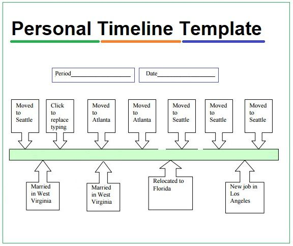 This is a photo of Dramatic Printable Timeline Pdf