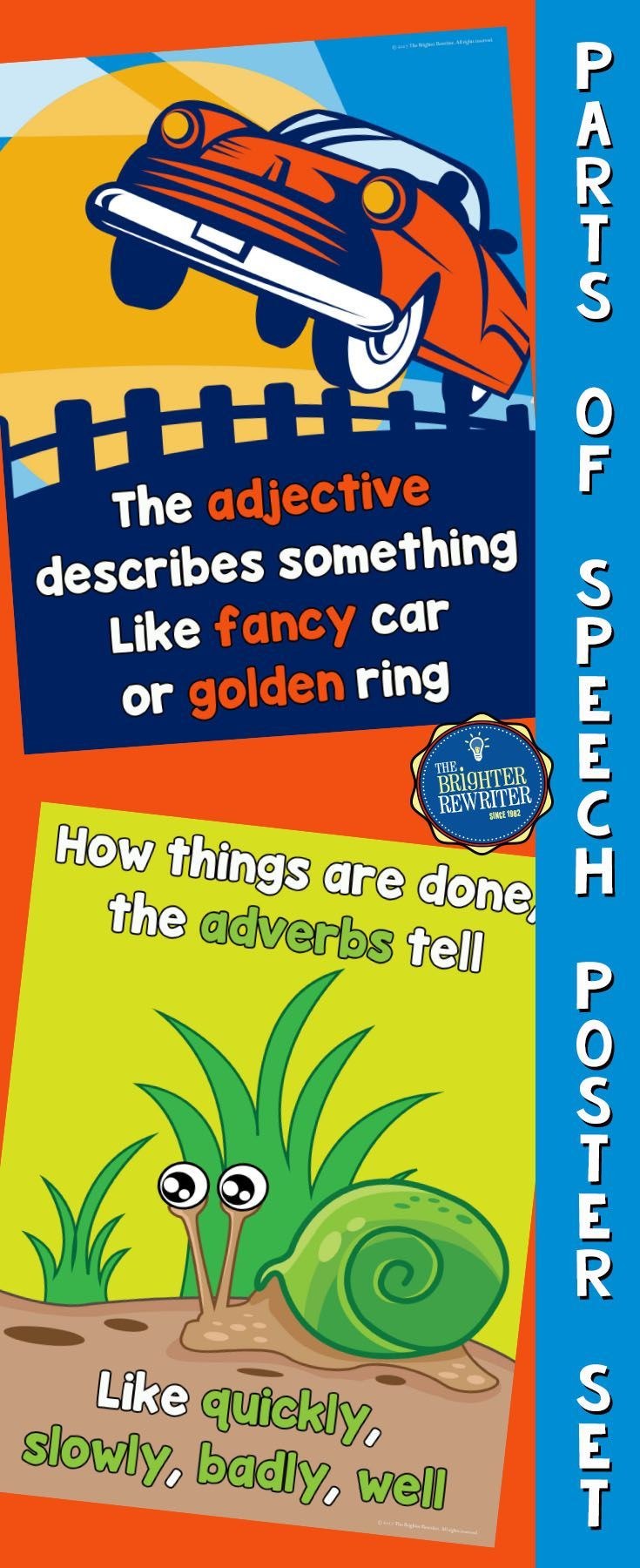 8 parts of speech are defined with rhymes and examples in a colorful poster set that includes nouns, pronouns, adjectives, verbs, adverbs, prepositions, conjunctions & interjections!
