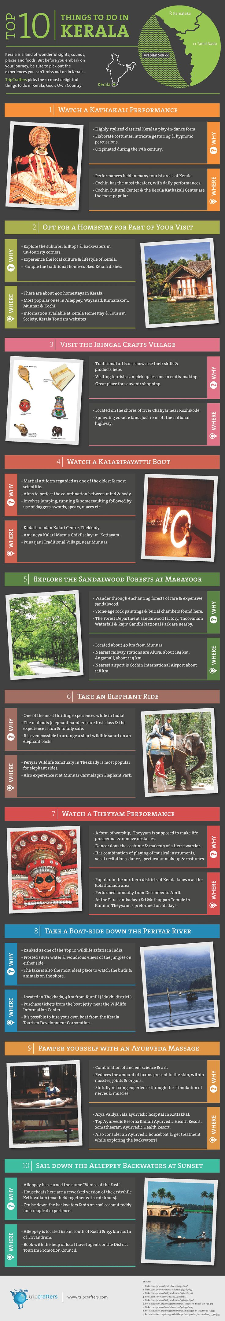 10 Top Things To Do In Kerala [Free Infographic]
