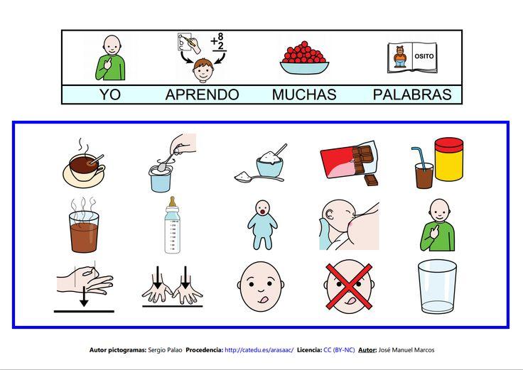 Mapa semántico sobre la Casa (lámina 10), A través de esta actividad, pdremos trabajar la comprensión y la expresión oral, así como la adquisición de vocabulario http://informaticaparaeducacionespecial.blogspot.com.es/2009/02/mapa-semantico-leche.html