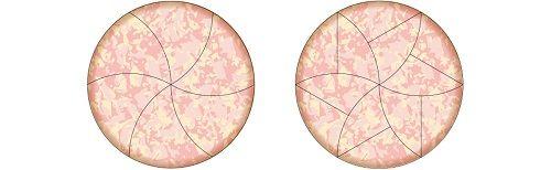 Zo snij je best een pizza in stukjes, volgens de wetenschap - Het Nieuwsblad: http://www.nieuwsblad.be/cnt/dmf20160112_02062594