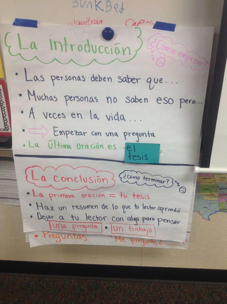 W.5.2.A y W.5.2.E Puedo escribir una introducción y una conclusión en un ensayo informativo Anchor chart in Spanish: I can write an introduction and a conclusion in an informational essay.