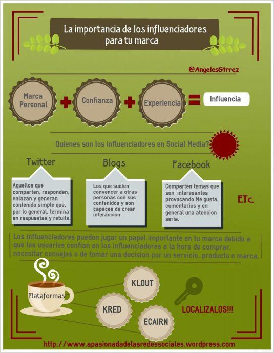 La importancia del los influencers para tu marca #infografia #infographic #marketing #sm