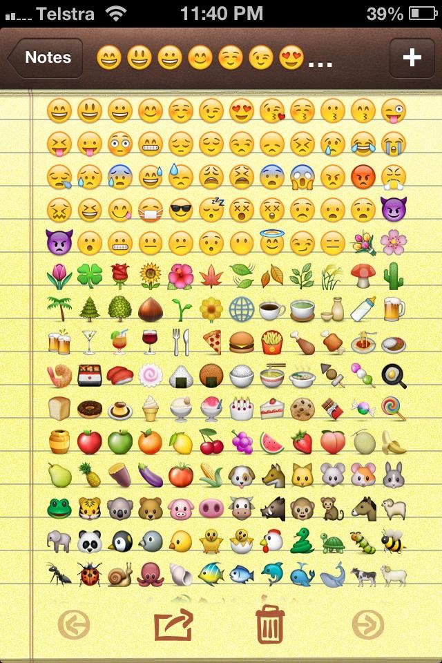 IPhone Emojis | Emojis | Pinterest
