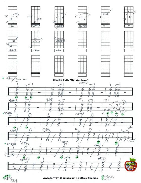 Ukulele ukulele tabs la vie en rose : 1000+ images about 〰MUSIC〰 on Pinterest | Songs, Acoustic ...