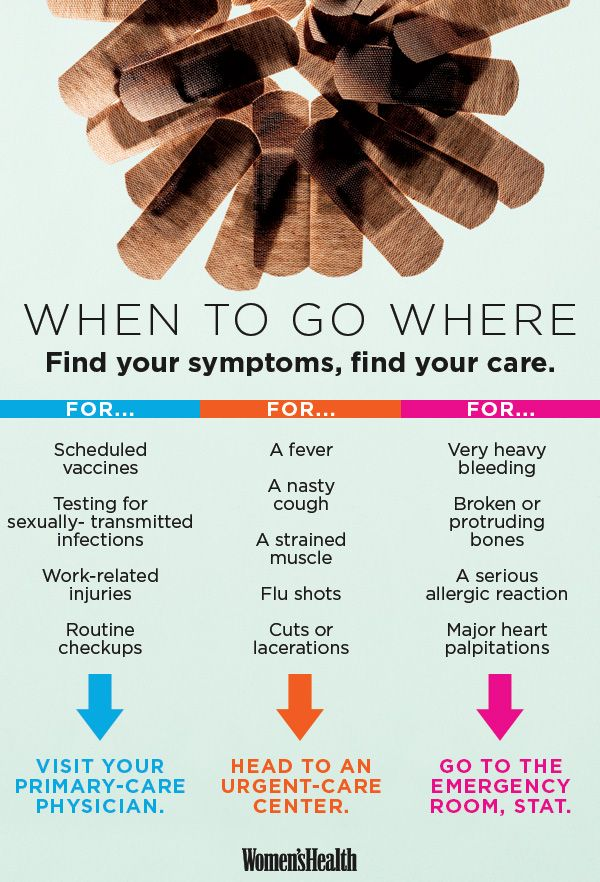 When You SHOULD Go to an Urgent Care Clinic | Women's Health Magazine
