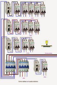 Cómo cablear un cuadro eléctrico trifasico