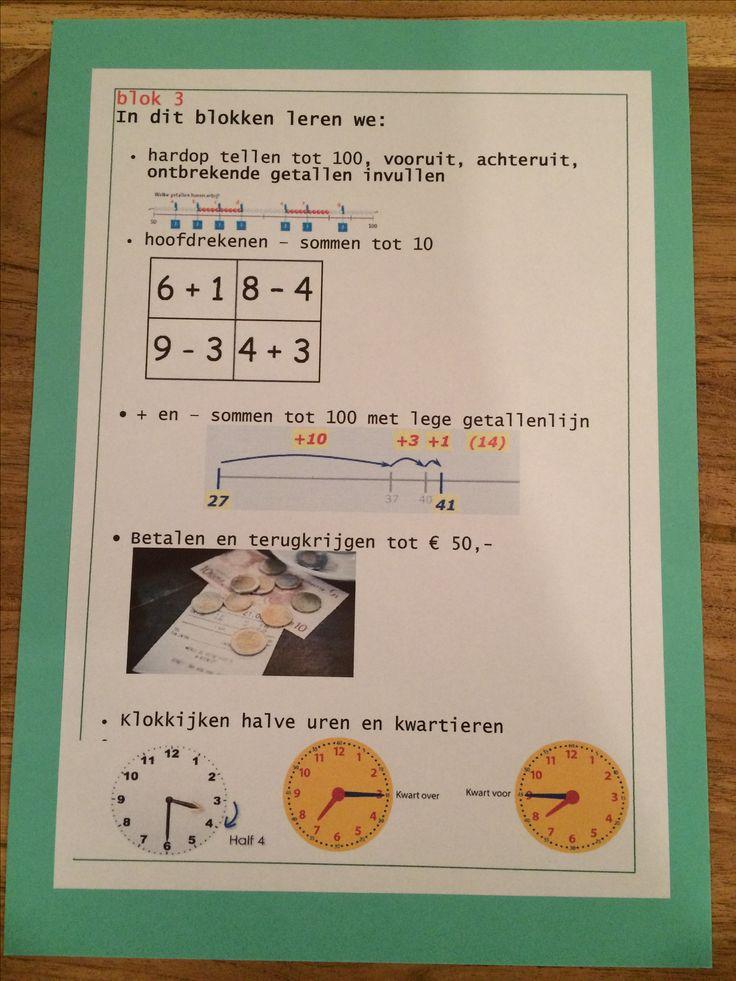 Blok 3, Alles Telt nieuwste versie, groep 4, doelenkaart per blok, om de leerdoelen voor de leerlingen, de ouders en jezelf inzichtelijk te maken. Ik kan je het bestand mailen in pdf, stuur je een mailtje aan: jufhesterindeklas@gmail.com? Dan stuur ik de gevraagde bestanden toe. Achtergrond is gekleurd karton 270 grams.