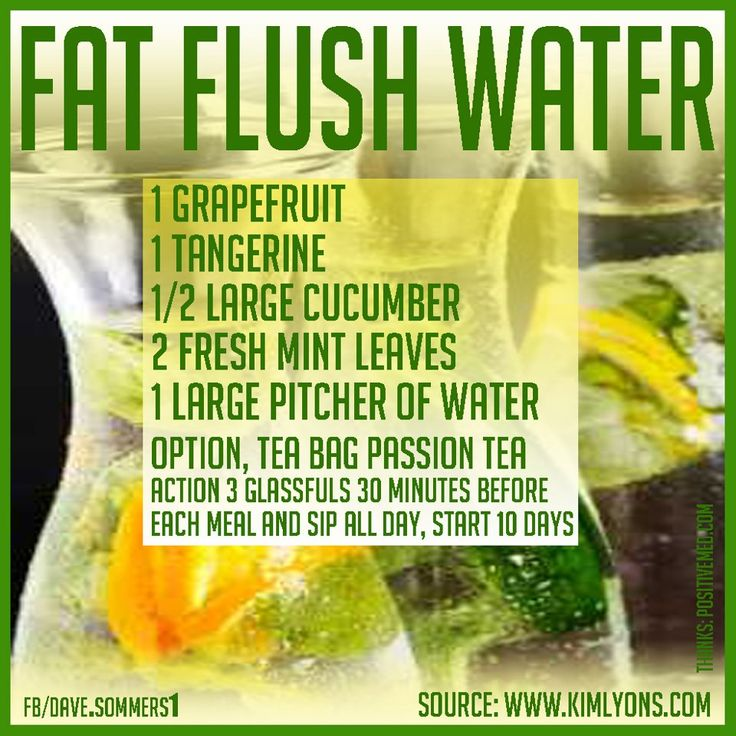 FAT FLUSH WATER RECIPE.... curious to see if this works... or if it just tastes yum :)