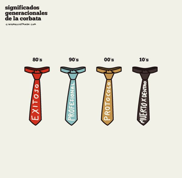 Significados generacionales de la corbata.