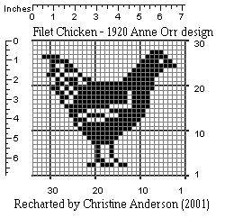 Filet Chicken