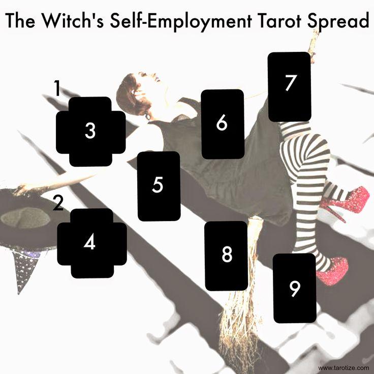 Tarotize: The Witch's Self-Employment Tarot Spread