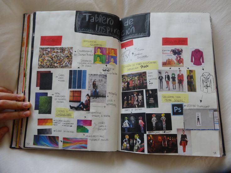 tablero de inspiracion para realizar nuevos diseños de la subcultura Punk