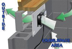 This is pretty cool. I hear that it is very important to keep your crawl space ventilated. It helps with a lot of things, including the health of those inside the building that the crawl space is servicing. http://www.radonorhealth.com