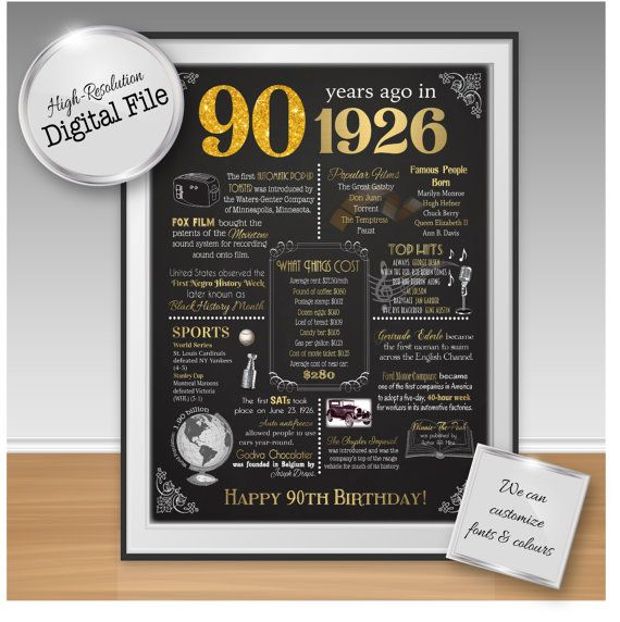 90th Birthday Chalkboard Poster Design, 1926 Events & Fun Facts, 90th Birthday Gift, Gold, Instant Download, Digital File