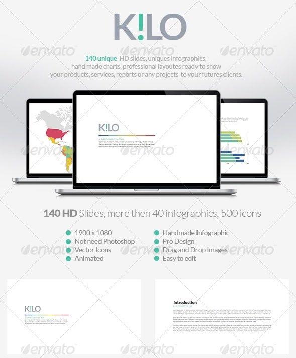 Kilo | Powerpoint Presentation - PPT Files PPTX Files 140+