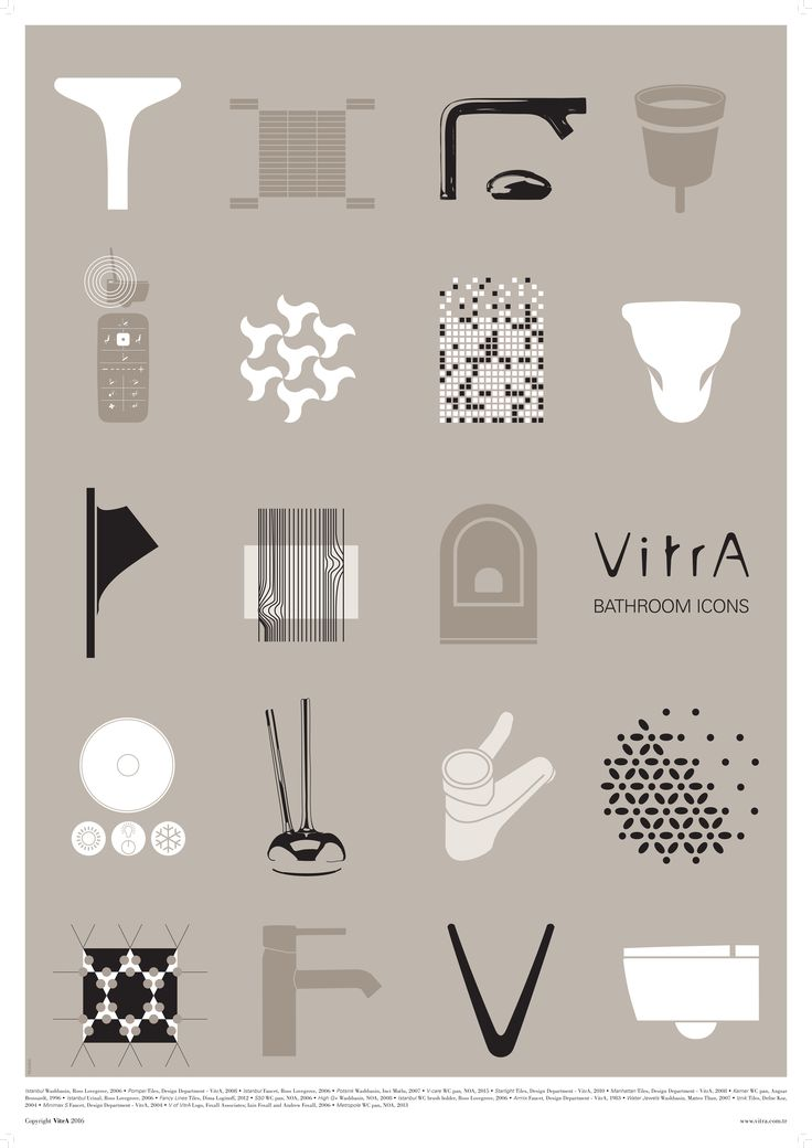 VitrA Icons Poster