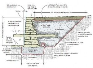 retaining wall seating | How To Build A Stone Retaining Wall That Also Enhances The Landscape