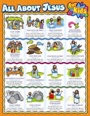 """""""All About Jesus for Kids"""" Chart - features timeline of events and character qualities of Christ. Great for Sunday School, Kid's Church, and so much more! #ClassroomDecorations #SundaySchool"""