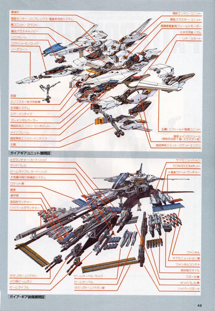 Mamoru Ito: Gaia Gear