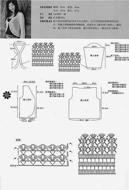 Crochet patterns: Free Pattern for Crochet Summer Bolero - Beginner Crochet Bolero Tips