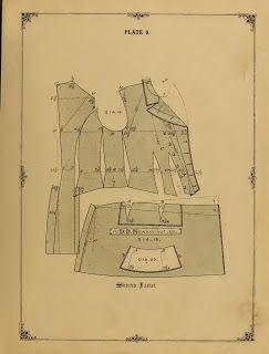 O que nós fizemos quando o poder saiu (Costura Em Walden): Newmarket Ladies '(1890)
