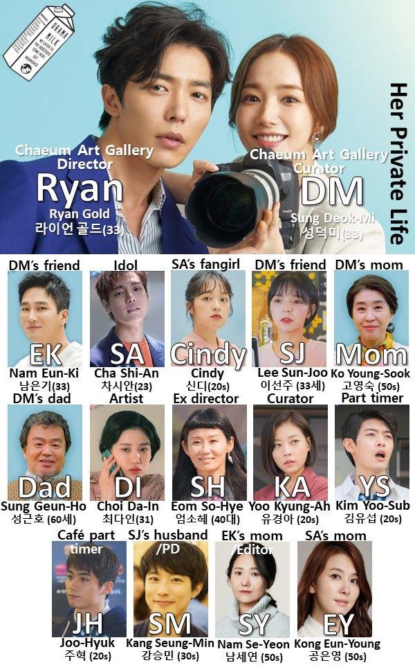 Her Private Life Episode 1 2 Review And 3 Recap Private Life Korean Drama Movies Korean Drama