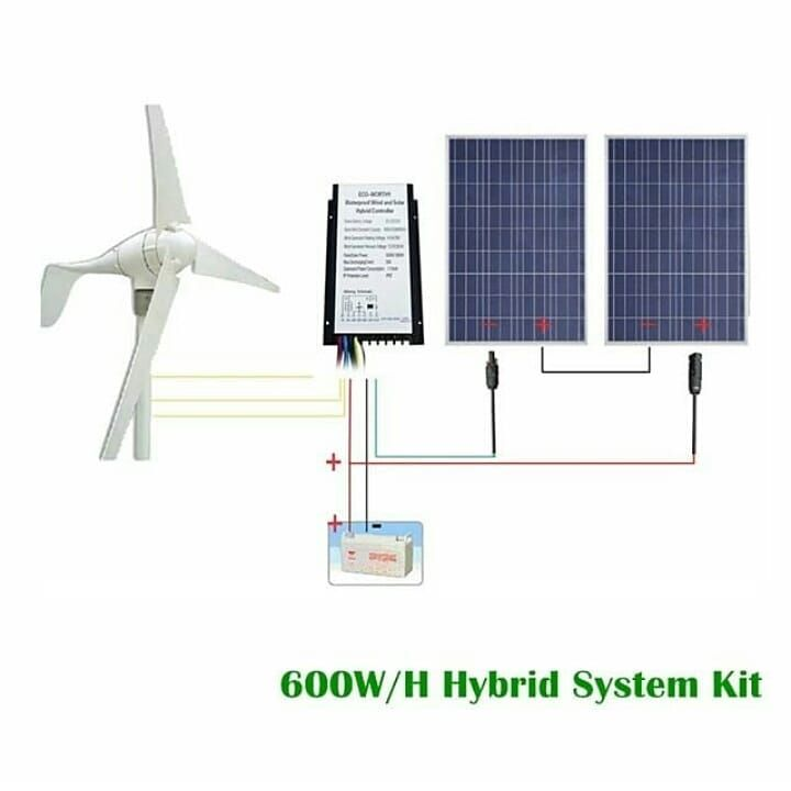 If you are looking to create something different to generate power for your home RV farm or cabin this upcoming Spring or Summer regardless the weather why not try the 24V 600W/H Hybrid System Kit:400W Wind Turbine Generator & 200W PV Solar Panel? Sale price for an entire set is $699.00   Shipping To place an order you can go to: http://ift.tt/2BCBW0E For any questions that you might have regarding domestic or international orders pls send the DM. Also the price might run higher for…