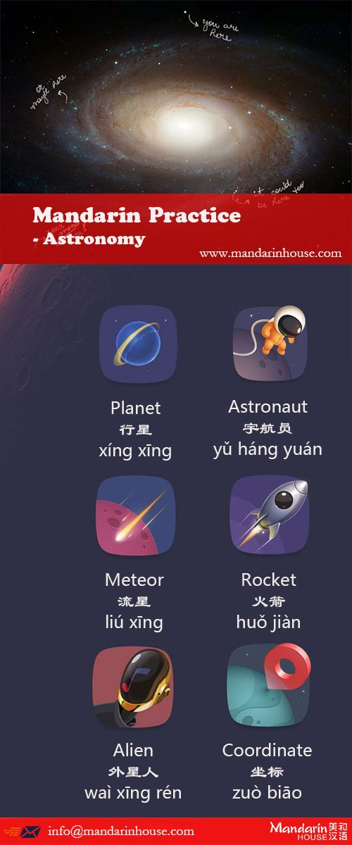 Learn More About Astronomy Test - ProProfs Quiz