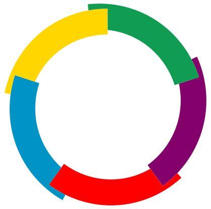CHRONIQUE DU 26 MARS À L'ÉMISSION POLITIGUY CORRECT SUR LES ONDES DU 96.9 FM \ LÉVIS-QUÉBEC  J'ai parlé de: l'intégration des élèves particuliers dans les classes régulières, de la revalorisation du français à Montréal et de la crise au sein du bloc  Image: https://fr.m.wikipedia.org/wiki/Fichier:Emblem_of_La_Francophonie.svg
