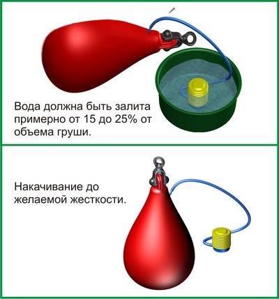 Sparring pear -- инновационная боксерская груша