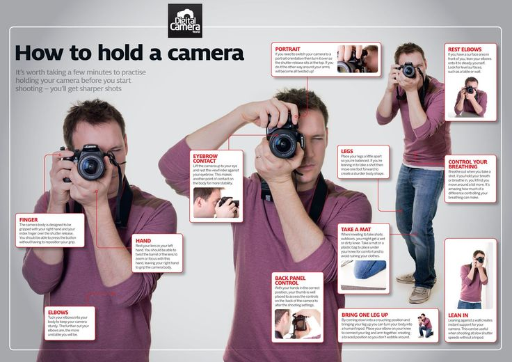Cheat Sheet: How to Hold a Camera - Digital Photography School