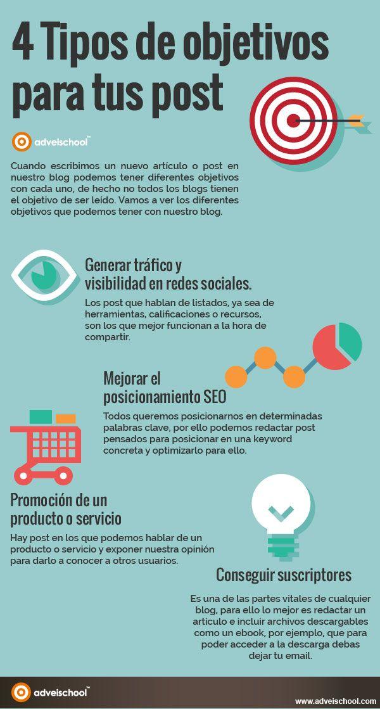 4 Tipos de Objetivos para Tus Post #infografia