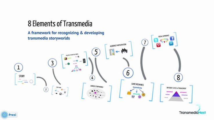 8 Elements of Transmedia