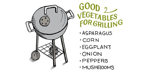 Summer veggies: what to grill and how to grill them