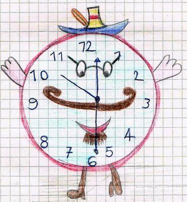 Misuriamo il tempo: l'orologio