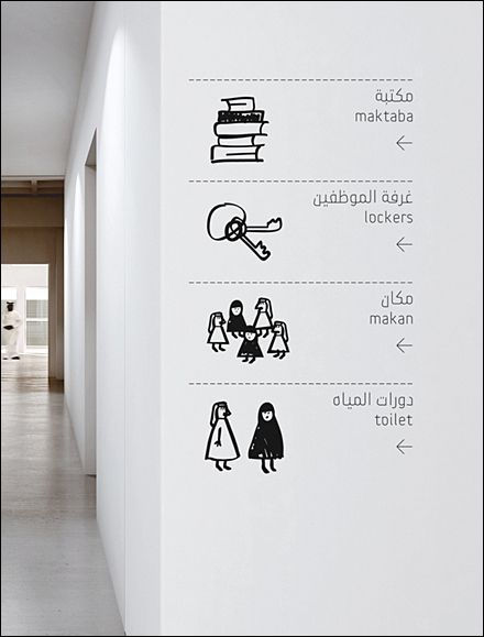 Wayfinding in Arabic