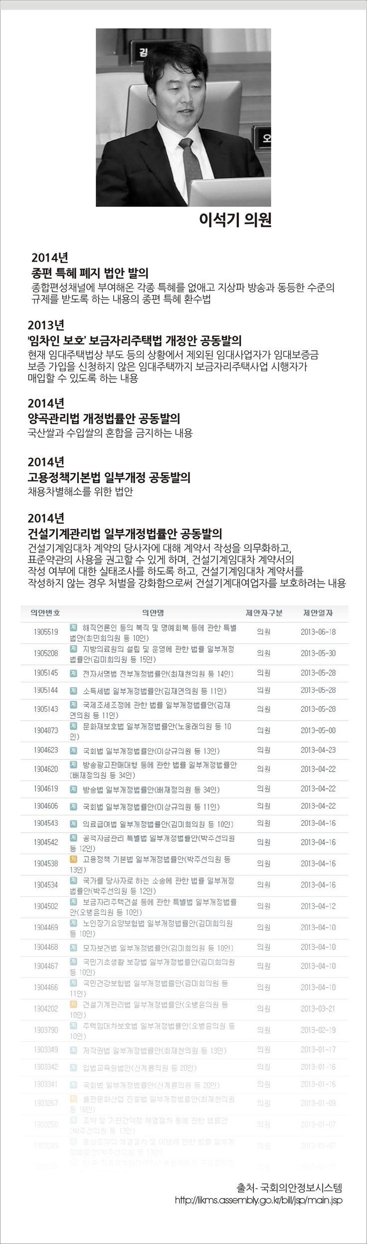 종북!!! 통합진보당 국회의원이 국회에서 발의한 법안 정리  – Daum 아고라