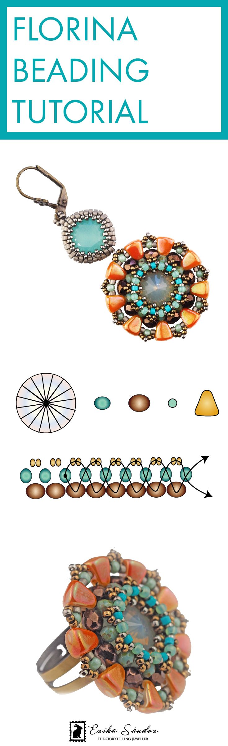 Beading pattern / tutorial / instructions / schema for Florina beaded ring, brooch, pendant or earrings. With Swarovski round rivoli cabochon, Czech glass fire polished beads, Nib-Bit beads, Miyuki seed beads, Miyuki Delica, round druk beads. In orange and green. Design by Erika Sandor The Storytelling Jeweller jewelry maker from Amsterdam. Beadsmith Inspiration Squad.