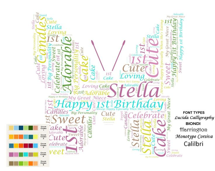 Personalized 1st Birthday Butterfly 1st Birthday Gift Girl 8 X 10 Print Unique First Birthday Gift Ideas